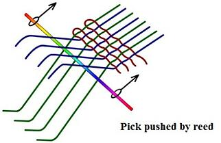 2D Weaving.jpg