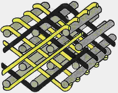 Angle interlock 3D Fabrics 2.jpg